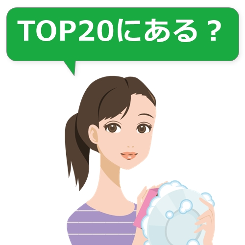 TOP20までの結果